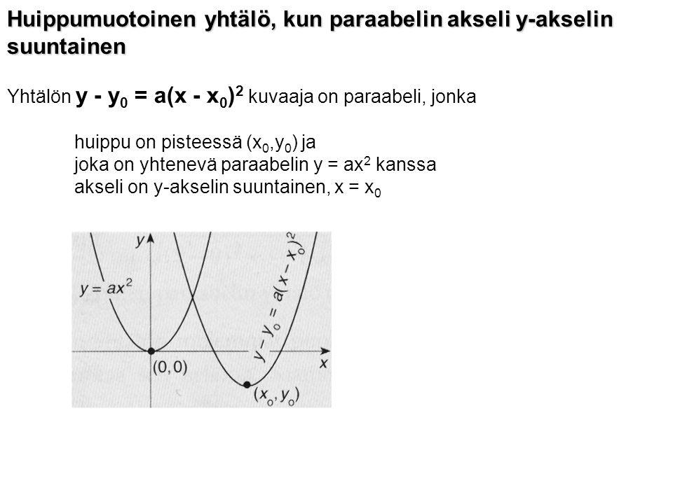 Huippumuotoinen yhtälö, kun paraabelin akseli y-akselin suuntainen