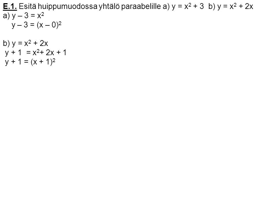 E.1. Esitä huippumuodossa yhtälö paraabelille a) y = x2 + 3 b) y = x2 + 2x