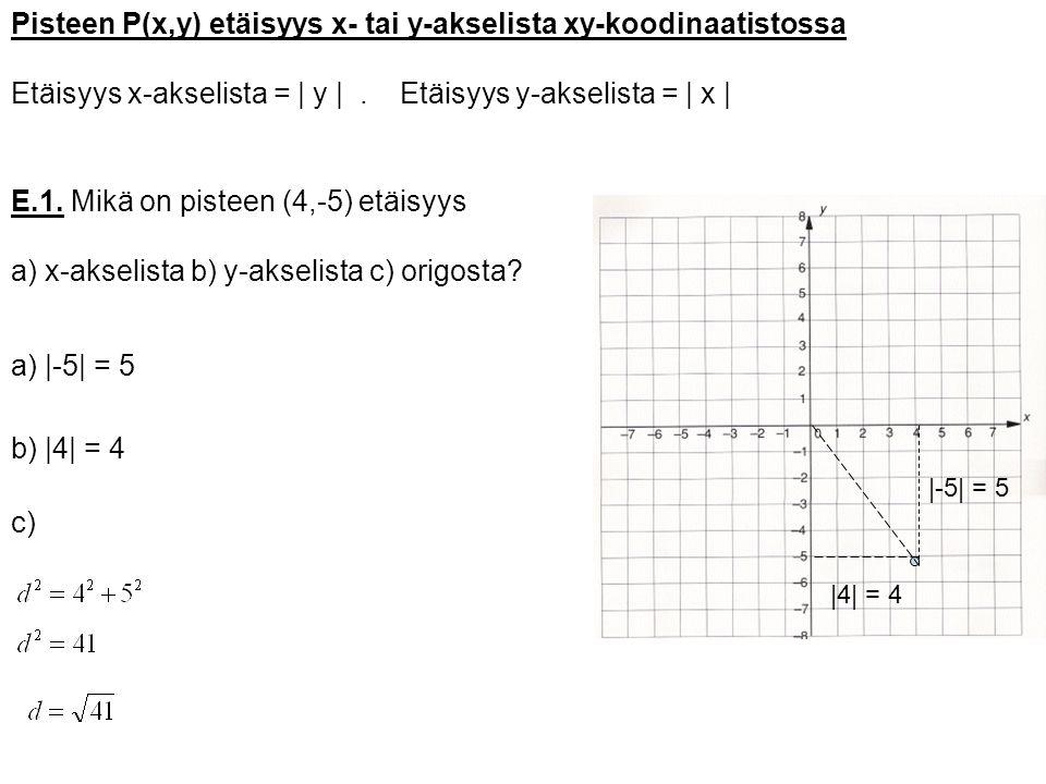 Pisteen P(x,y) etäisyys x- tai y-akselista xy-koodinaatistossa