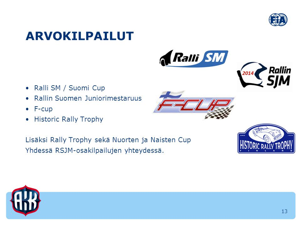 ARVOKILPAILUT Ralli SM / Suomi Cup Rallin Suomen Juniorimestaruus