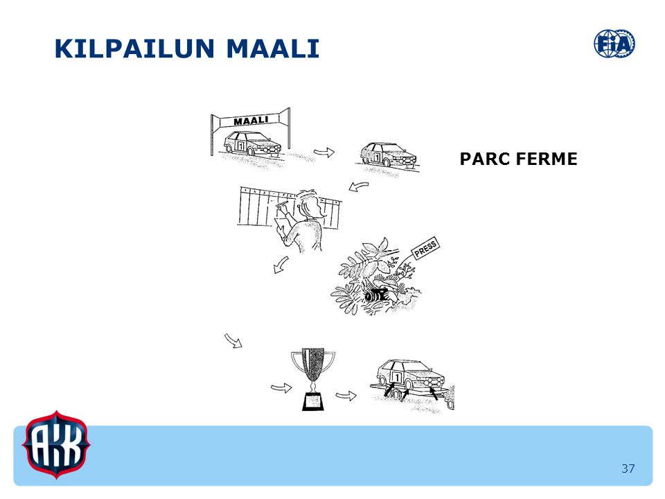 KILPAILUN MAALI PARC FERME