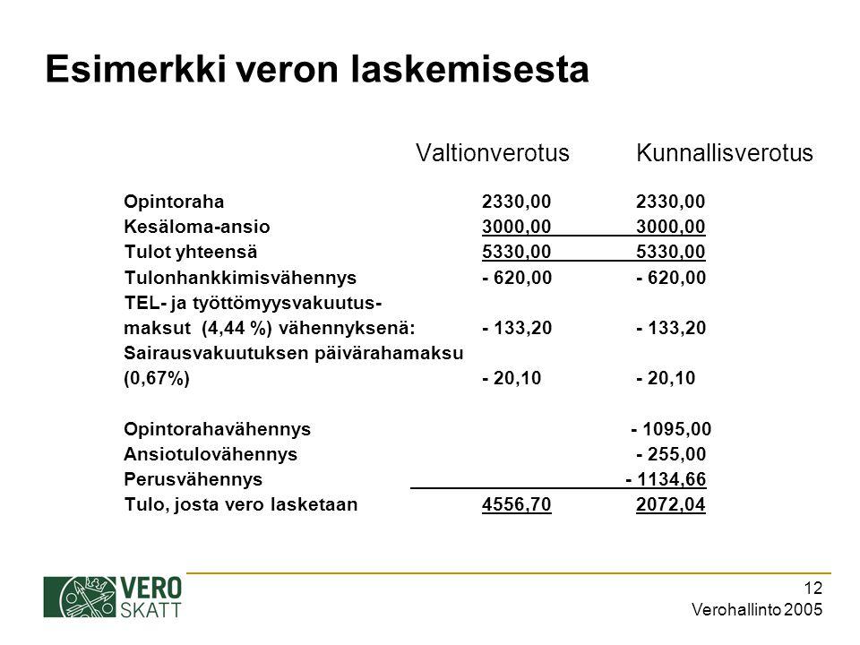 Esimerkki veron laskemisesta