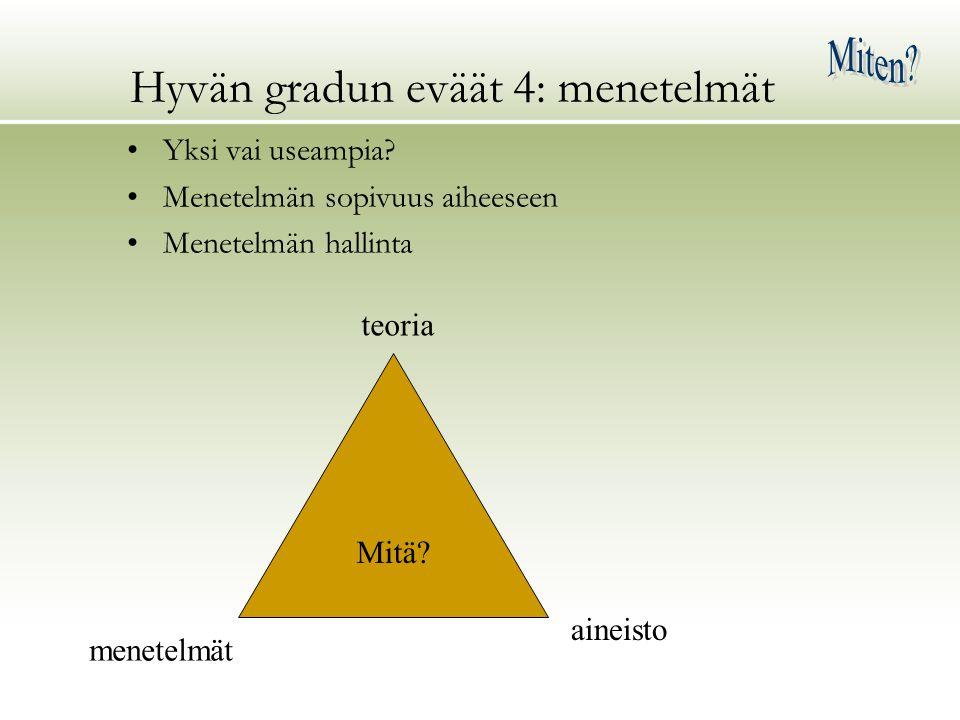 Hyvän gradun eväät 4: menetelmät