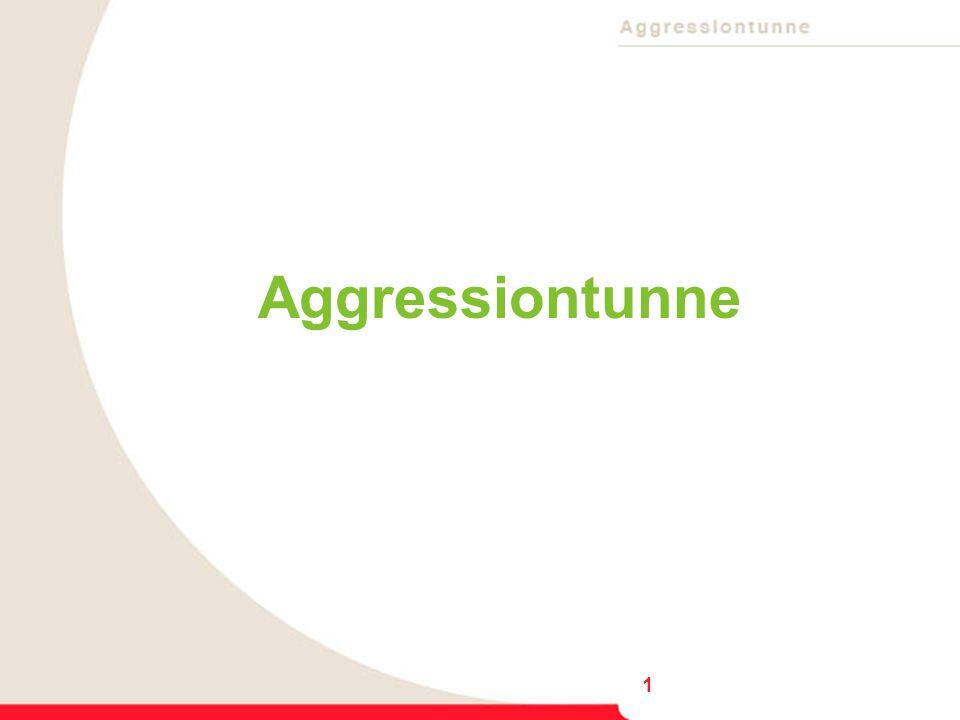 Aggressiontunne Luento nro 1.