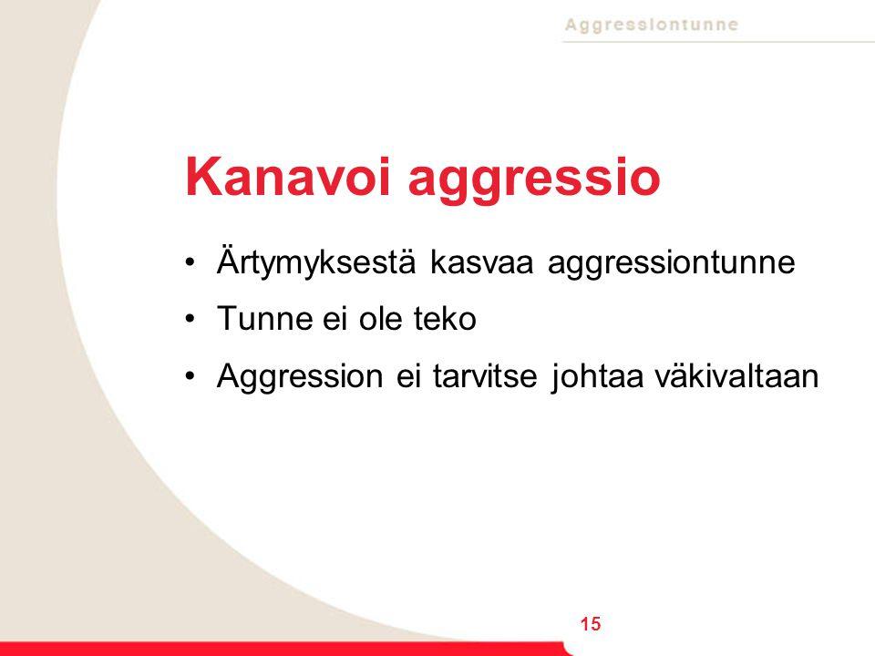 Kanavoi aggressio Ärtymyksestä kasvaa aggressiontunne