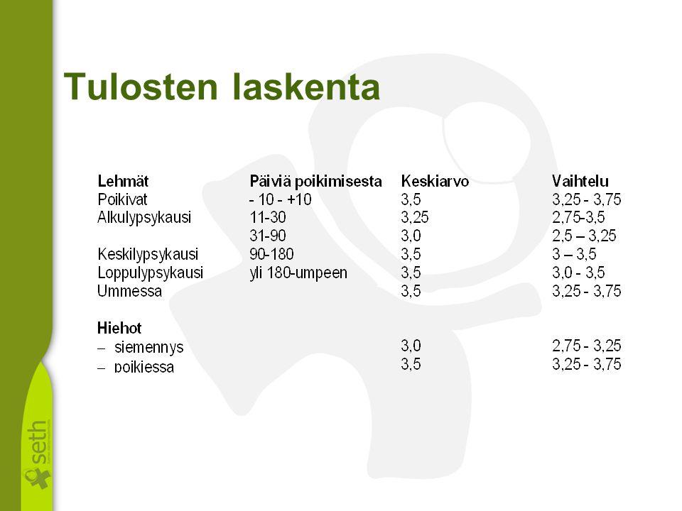 Tulosten laskenta Koko karjan tulokset lasketaan tuotantovaiheittain: ryhmien keskiarvot ja vaihteluvälit.