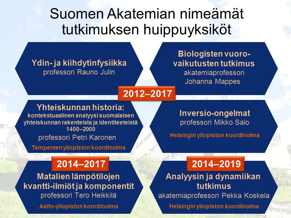 Suomen Akatemian nimeämät tutkimuksen huippuyksiköt