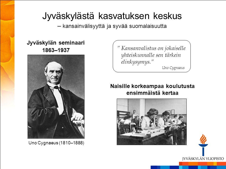 Jyväskylän seminaari 1863–1937 Naisille korkeampaa koulutusta