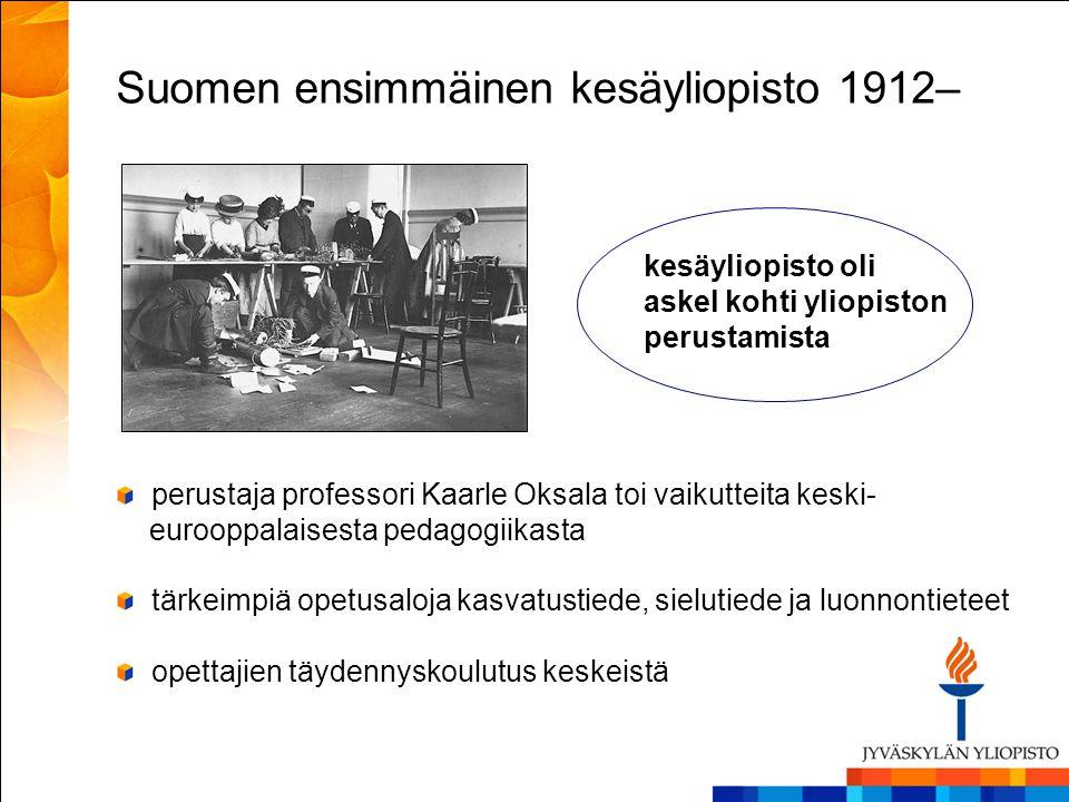 Suomen ensimmäinen kesäyliopisto 1912–