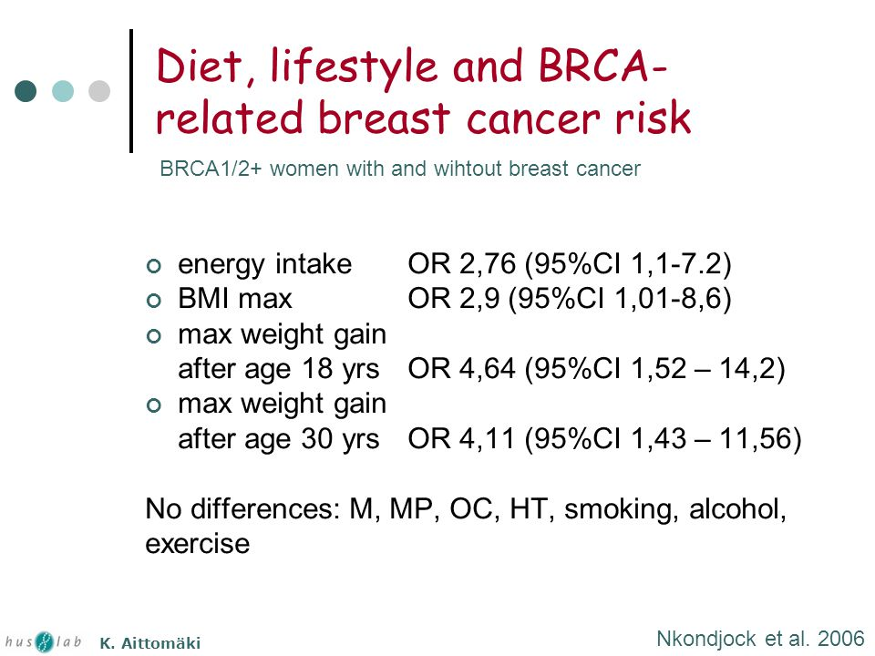 Diet, lifestyle and BRCA-related breast cancer risk