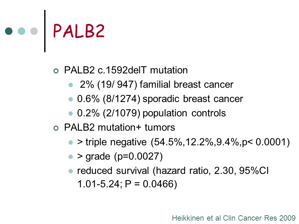 PALB2 PALB2 c.1592delT mutation 2% (19/ 947) familial breast cancer
