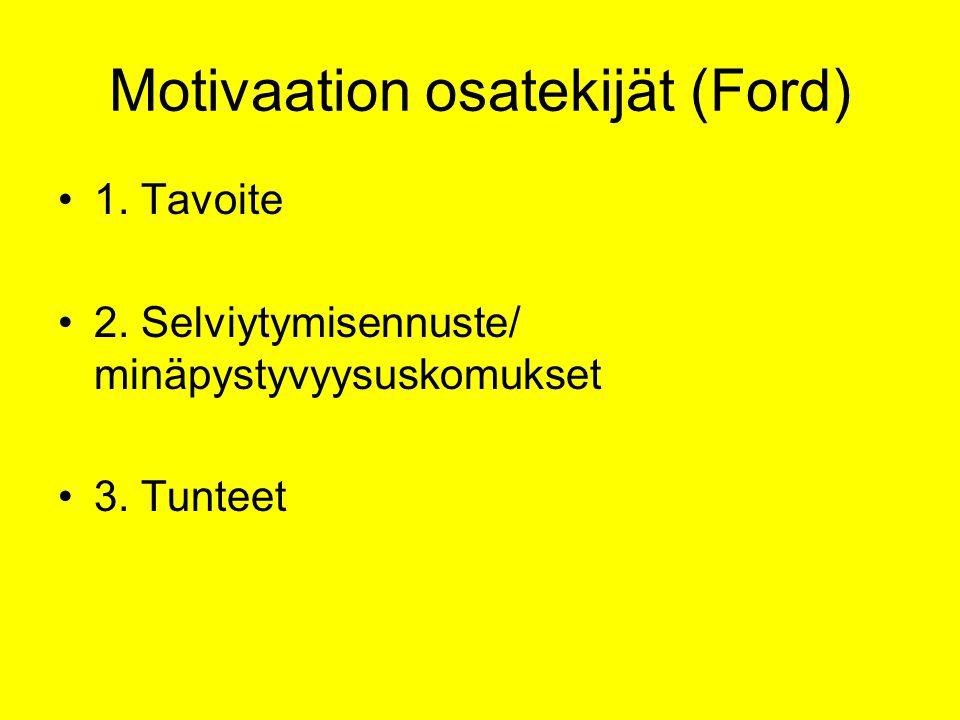 Motivaation osatekijät (Ford)