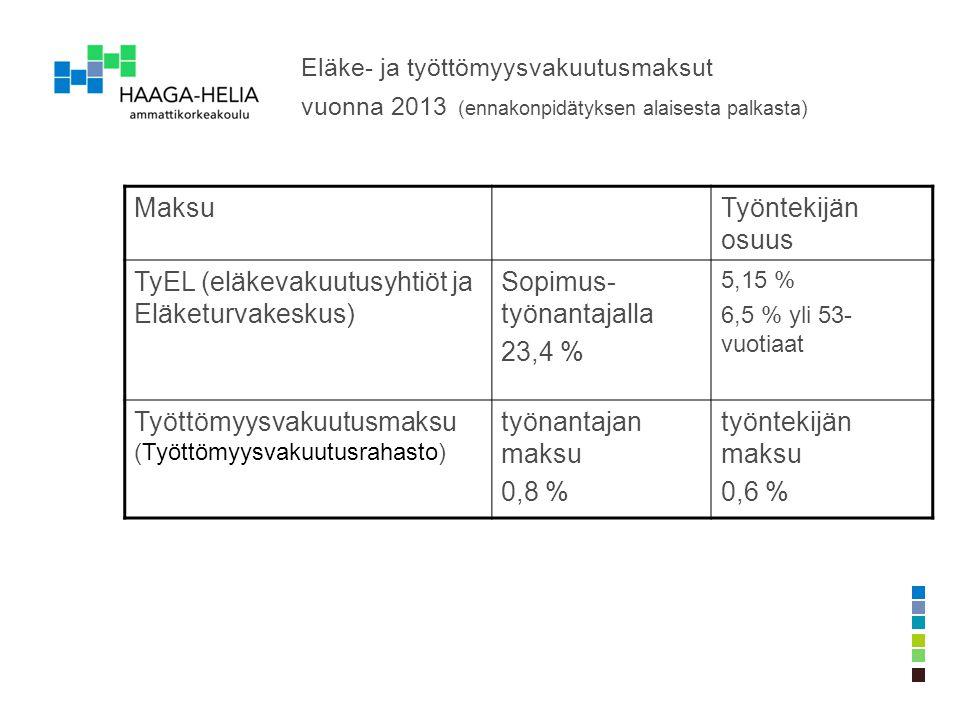 TyEL (eläkevakuutusyhtiöt ja Eläketurvakeskus) Sopimus-työnantajalla