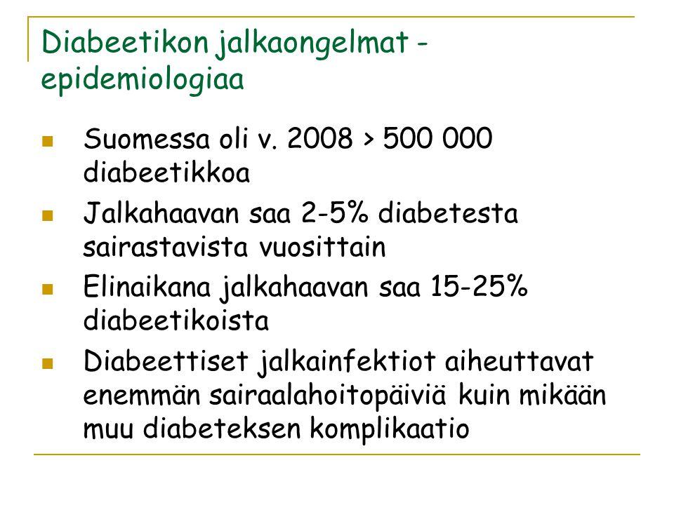 Diabeetikon jalkaongelmat - epidemiologiaa