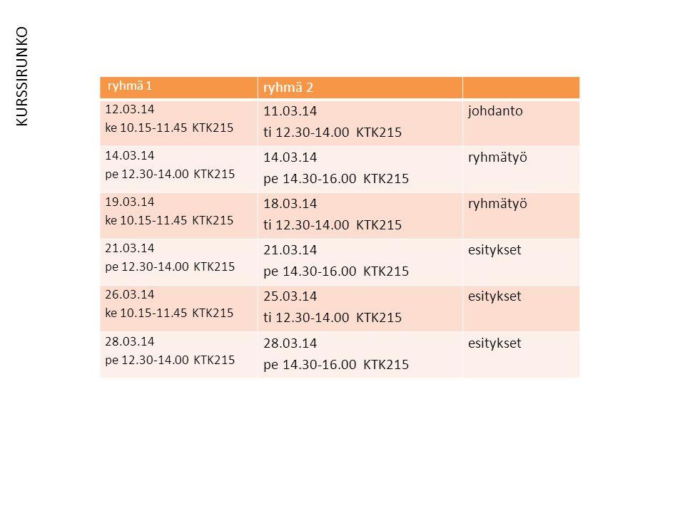 KURSSIRUNKO ryhmä 2 11.03.14 ti 12.30-14.00 KTK215 johdanto 14.03.14