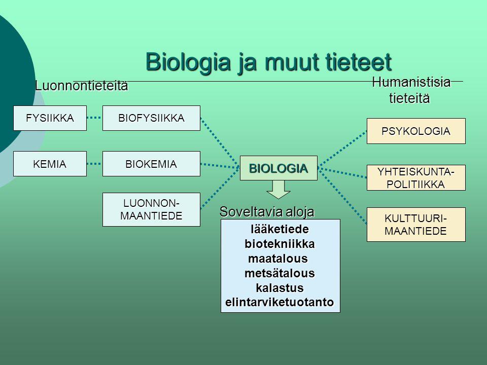 Biologia ja muut tieteet