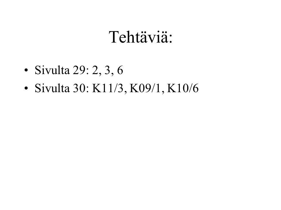 Tehtäviä: Sivulta 29: 2, 3, 6 Sivulta 30: K11/3, K09/1, K10/6
