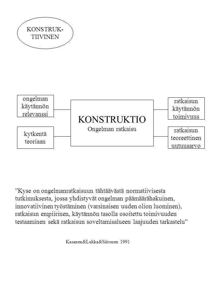 KONSTRUKTIO KONSTRUK- TIIVINEN ongelman ratkaisun käytännön käytännön