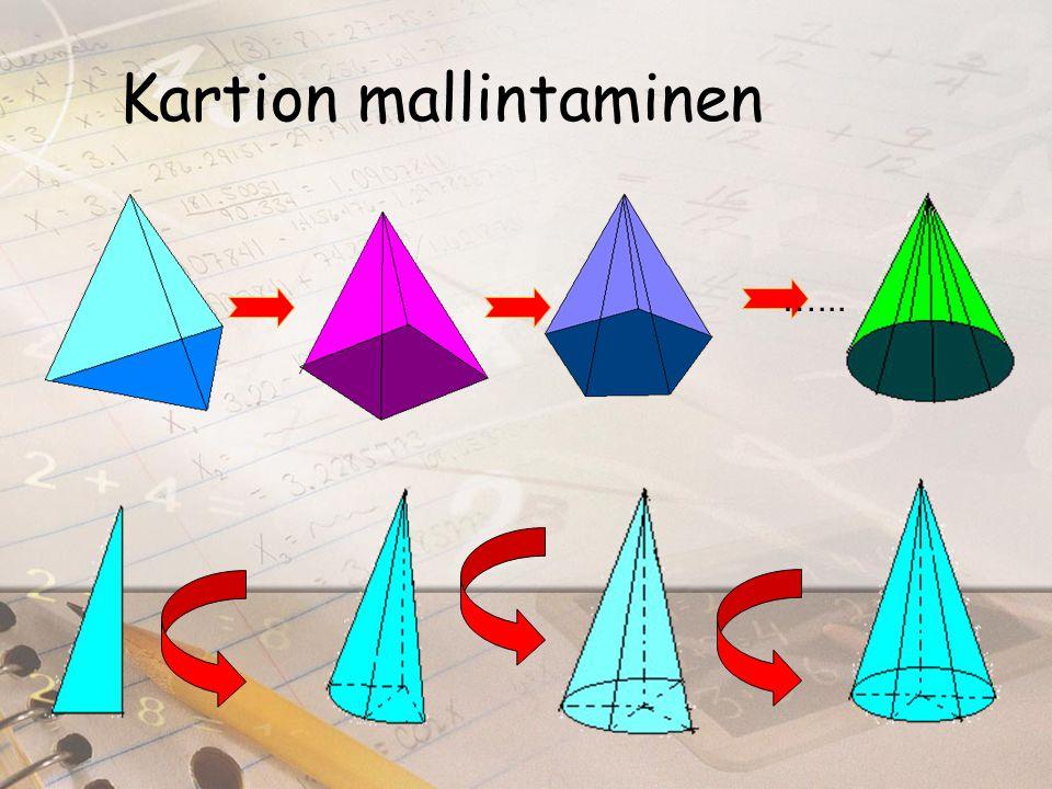 Kartion mallintaminen