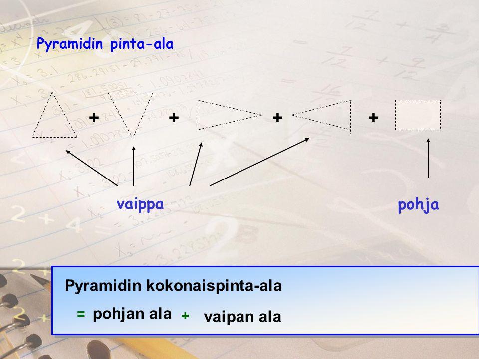 + vaippa pohja pohjan ala vaipan ala Pyramidin kokonaispinta-ala