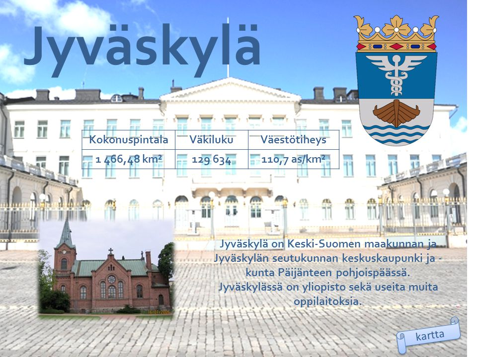 Jyväskylä Kokonuspintala Väkiluku Väestötiheys 1 466,48 km² 129 634