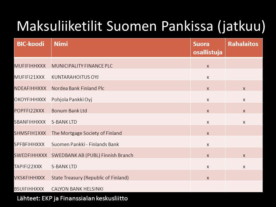 Maksuliiketilit Suomen Pankissa (jatkuu)