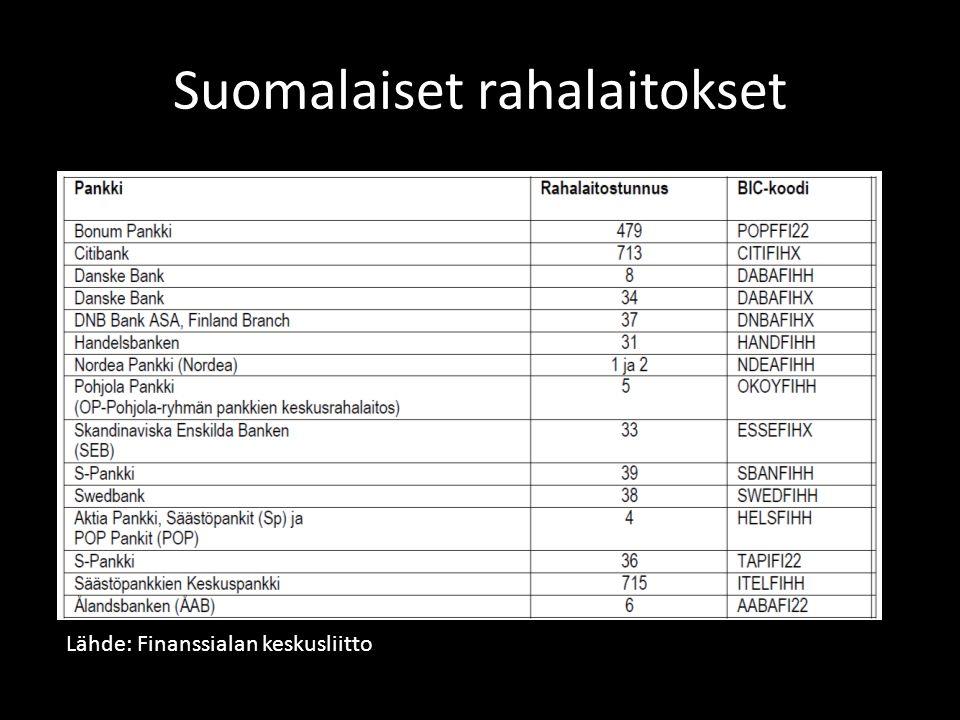 Suomalaiset rahalaitokset