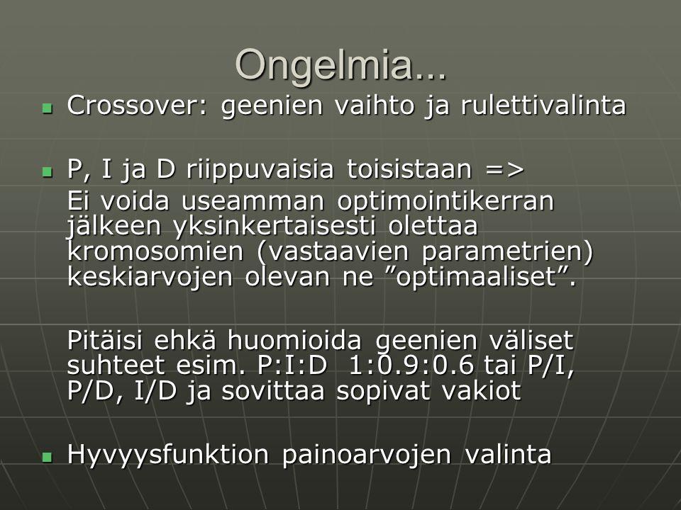 Ongelmia... Crossover: geenien vaihto ja rulettivalinta