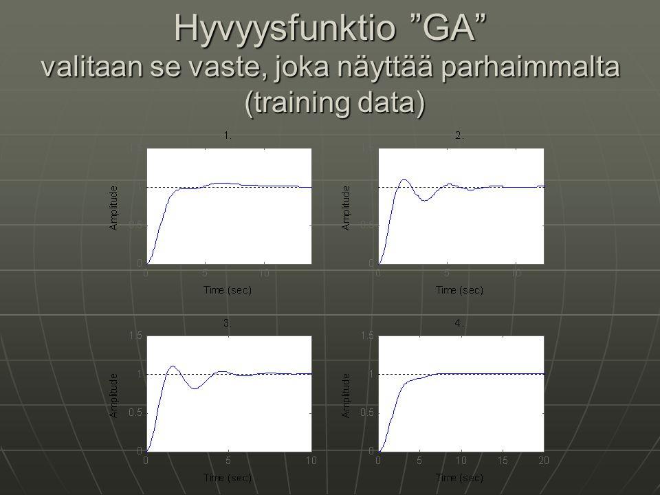 Hyvyysfunktio GA valitaan se vaste, joka näyttää parhaimmalta (training data)