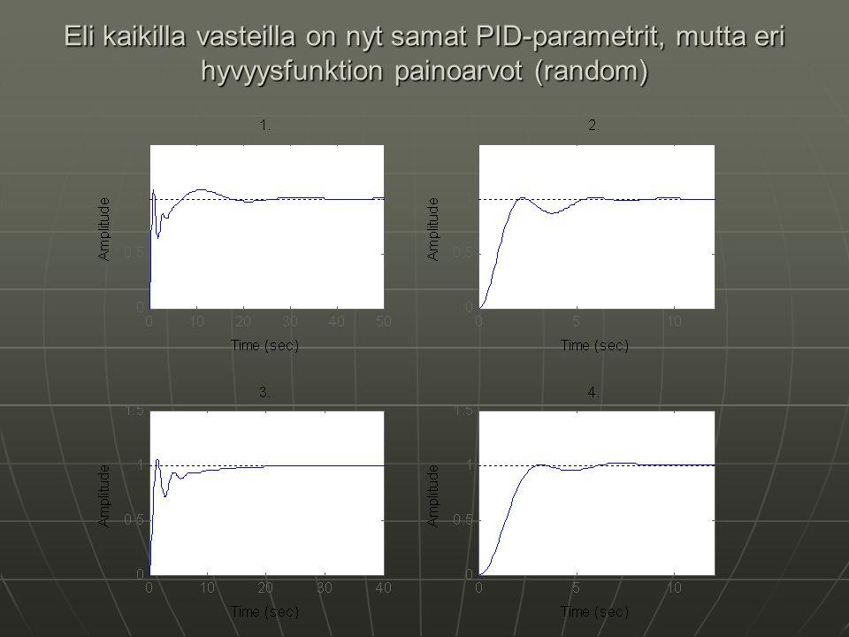 Eli kaikilla vasteilla on nyt samat PID-parametrit, mutta eri hyvyysfunktion painoarvot (random)
