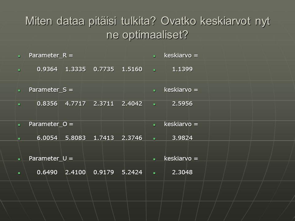 Miten dataa pitäisi tulkita Ovatko keskiarvot nyt ne optimaaliset