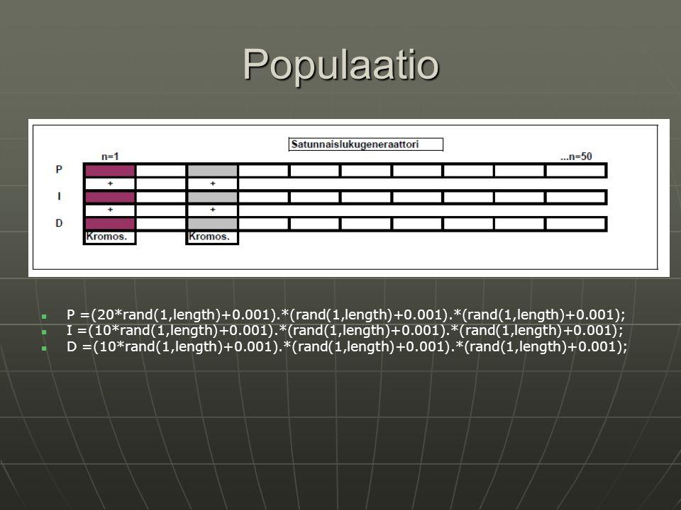Populaatio P =(20*rand(1,length)+0.001).*(rand(1,length)+0.001).*(rand(1,length)+0.001);