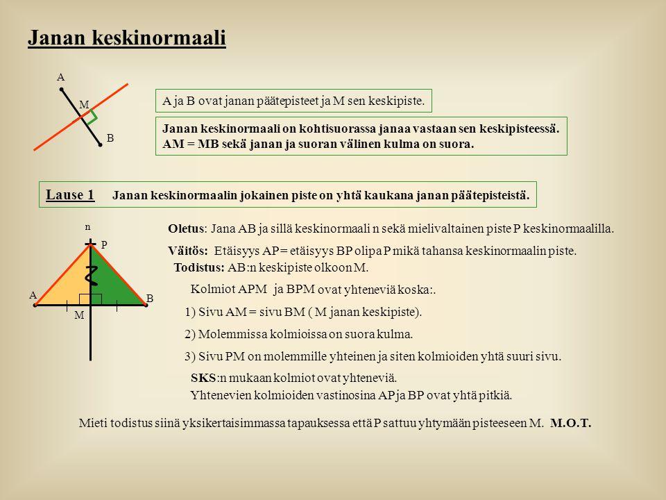 Janan keskinormaali A. A ja B ovat janan päätepisteet ja M sen keskipiste. M.