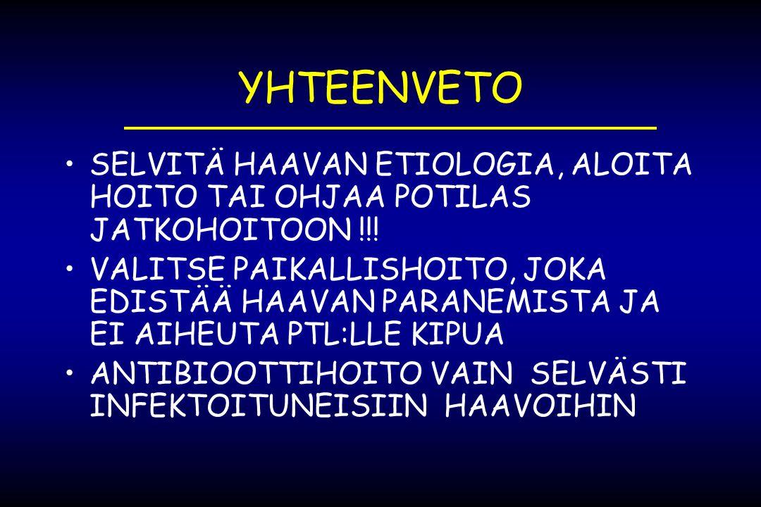 YHTEENVETO SELVITÄ HAAVAN ETIOLOGIA, ALOITA HOITO TAI OHJAA POTILAS JATKOHOITOON !!!