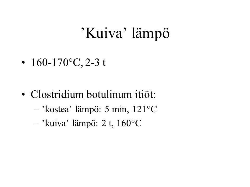 'Kuiva' lämpö 160-170°C, 2-3 t Clostridium botulinum itiöt: