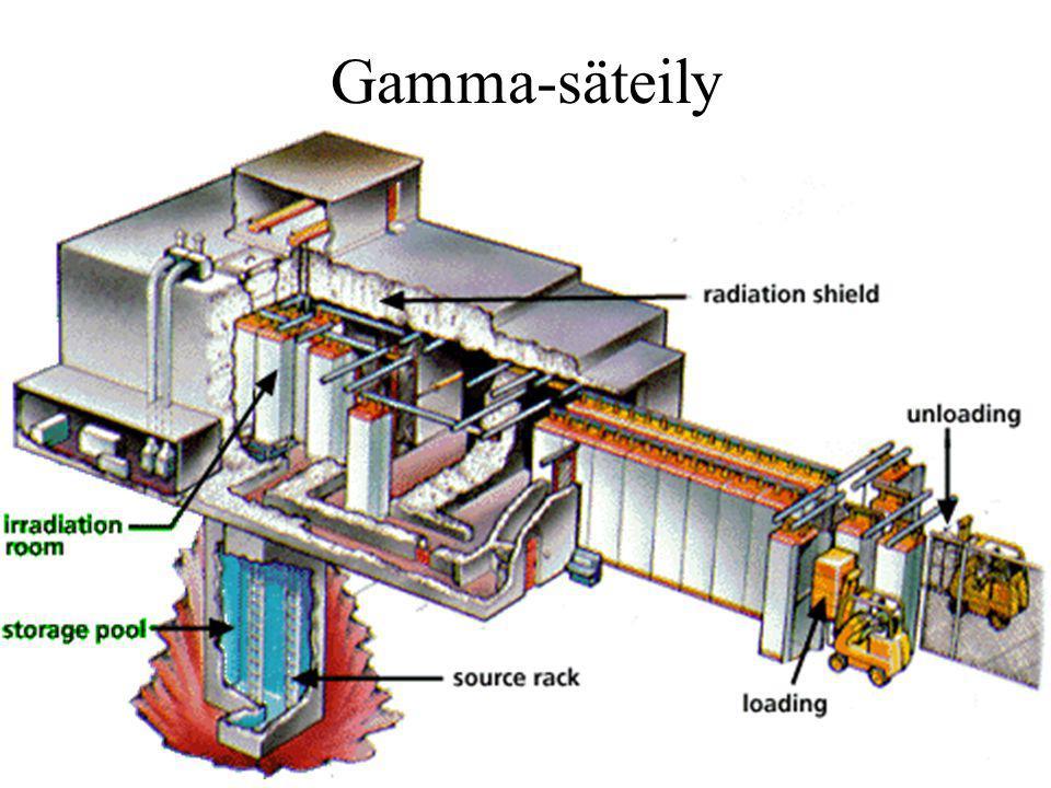 Gamma-säteily