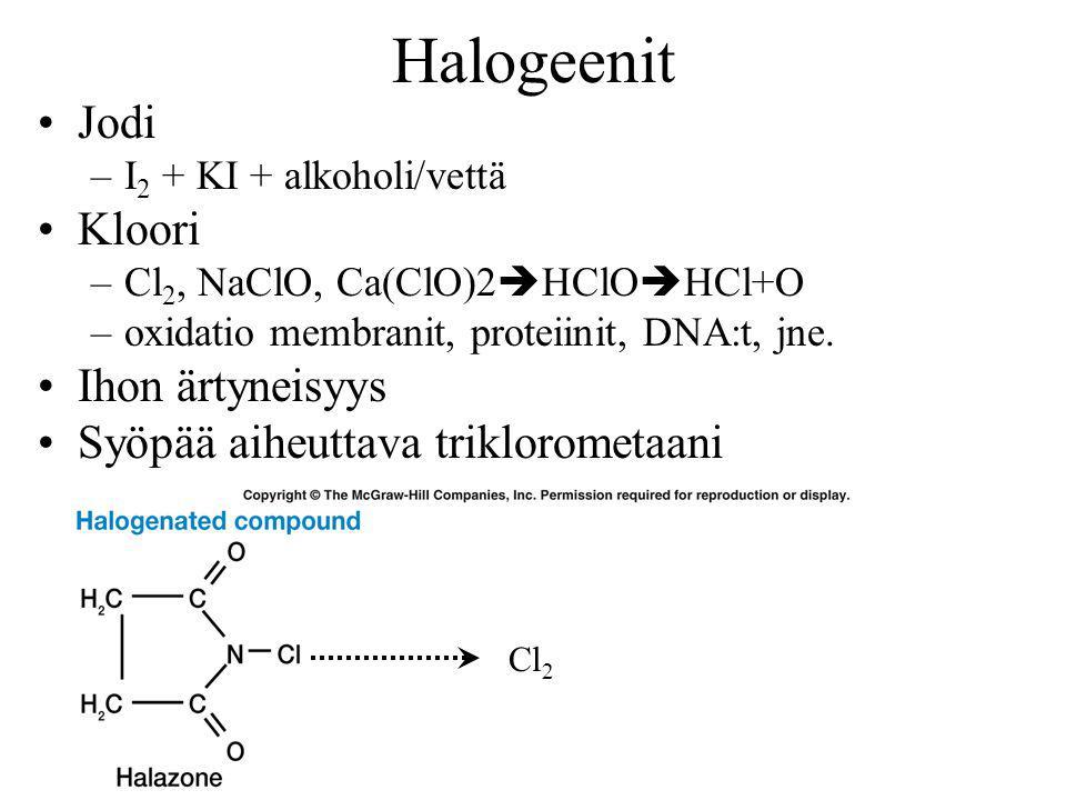 Halogeenit Jodi Kloori Ihon ärtyneisyys