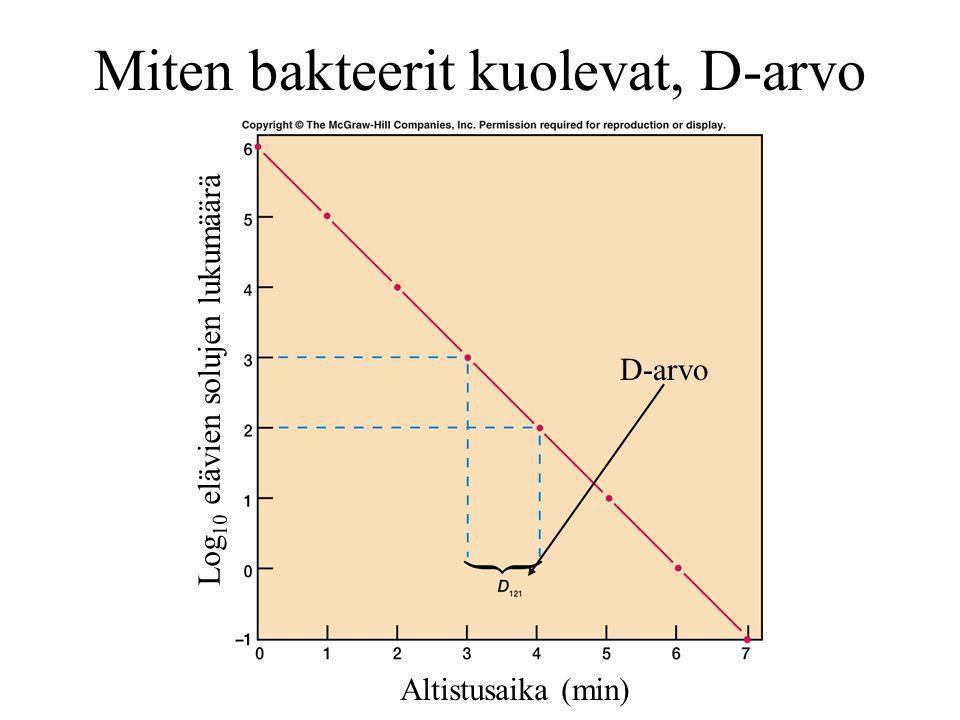 Miten bakteerit kuolevat, D-arvo