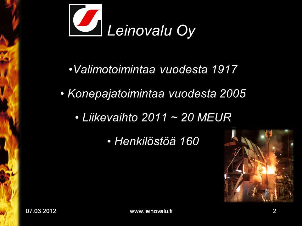 Leinovalu Oy Valimotoimintaa vuodesta 1917