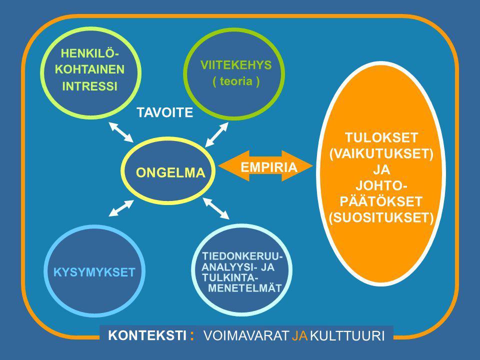 TULOKSET (VAIKUTUKSET) JA JOHTO-PÄÄTÖKSET (SUOSITUKSET)