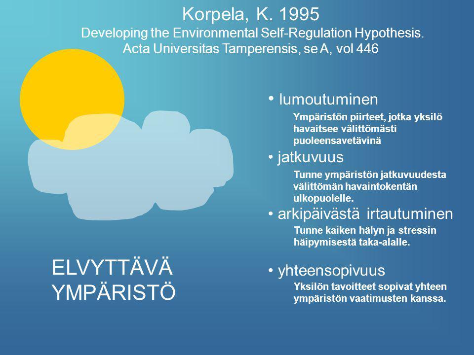 ELVYTTÄVÄ YMPÄRISTÖ Korpela, K. 1995 lumoutuminen jatkuvuus