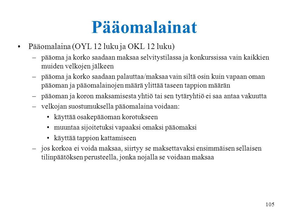 Pääomalainat Pääomalaina (OYL 12 luku ja OKL 12 luku)