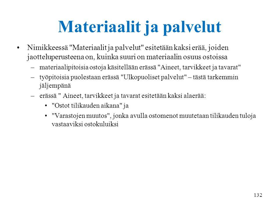 Materiaalit ja palvelut
