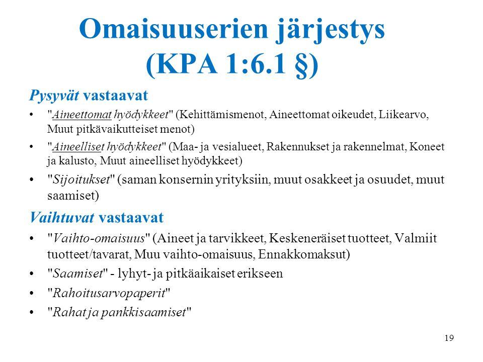 Omaisuuserien järjestys (KPA 1:6.1 §)
