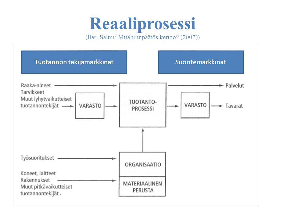 Reaaliprosessi (Ilari Salmi: Mitä tilinpäätös kertoo (2007))