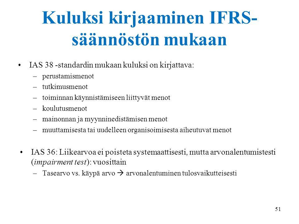 Kuluksi kirjaaminen IFRS-säännöstön mukaan