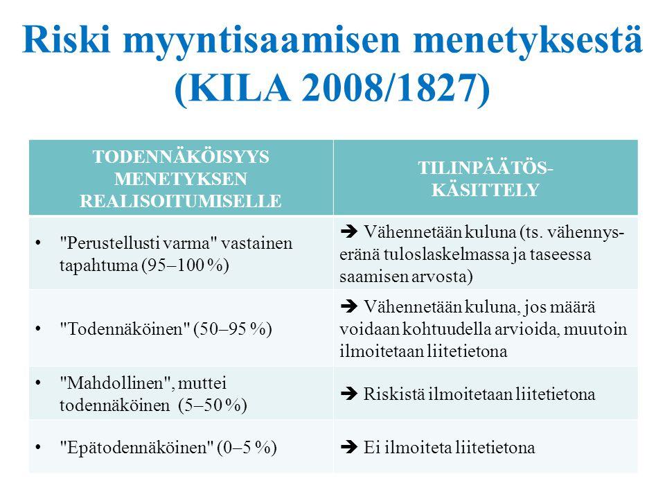 Riski myyntisaamisen menetyksestä (KILA 2008/1827)