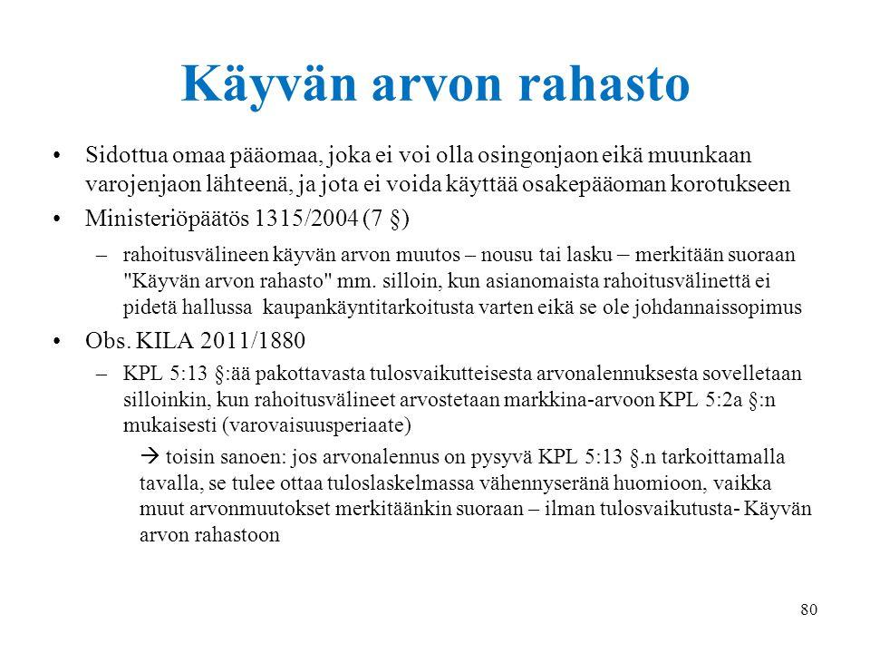 18.9.2014 Käyvän arvon rahasto.
