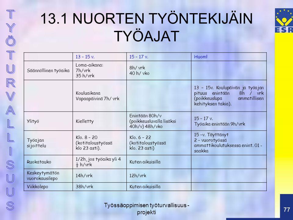 13.1 NUORTEN TYÖNTEKIJÄIN TYÖAJAT