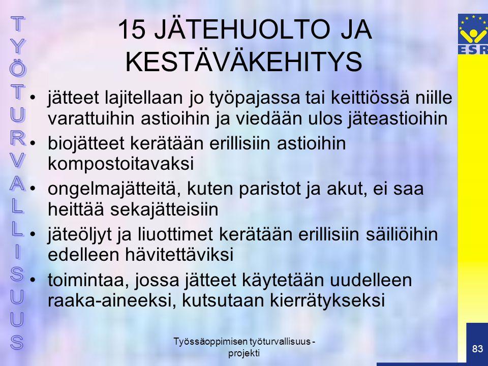 15 JÄTEHUOLTO JA KESTÄVÄKEHITYS